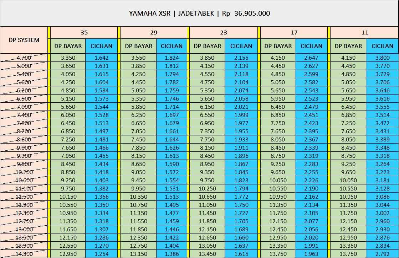 Kredit Motor Yamaha XSR 155